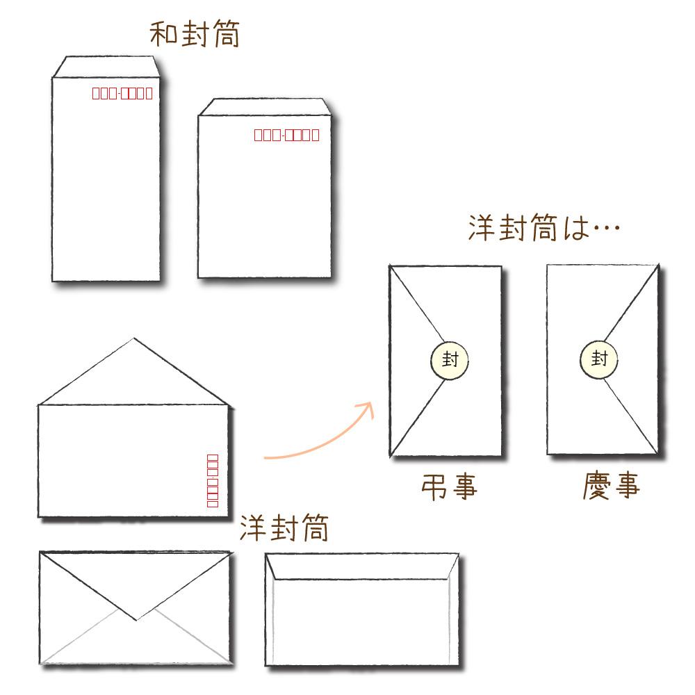 正しい便箋・封筒の選び方